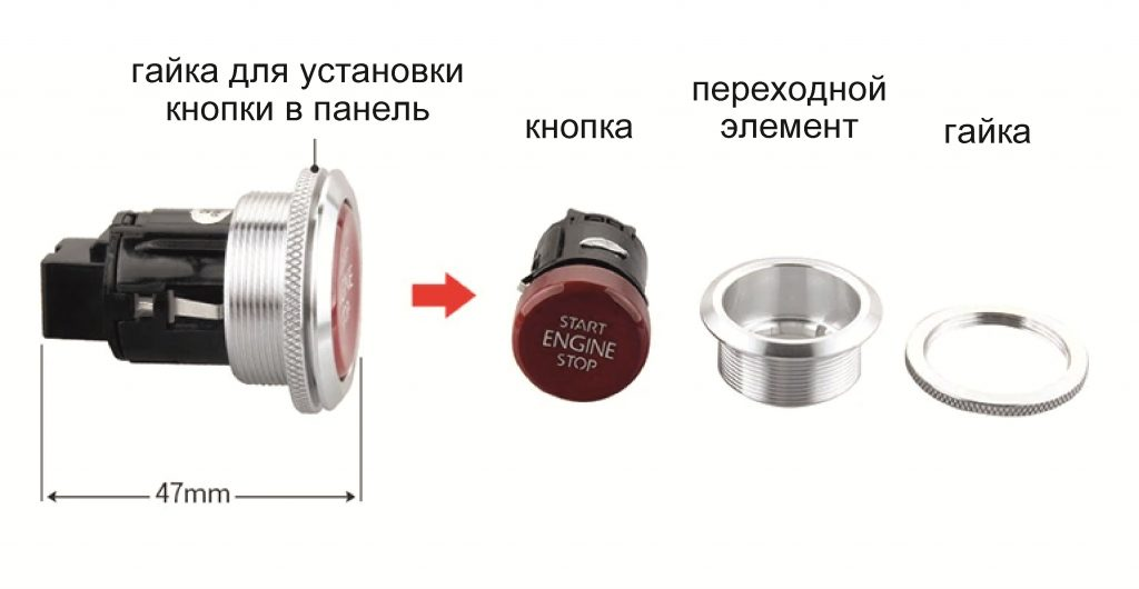 кнопка старт красная